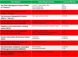 Gartner-NPI-analysis-chart